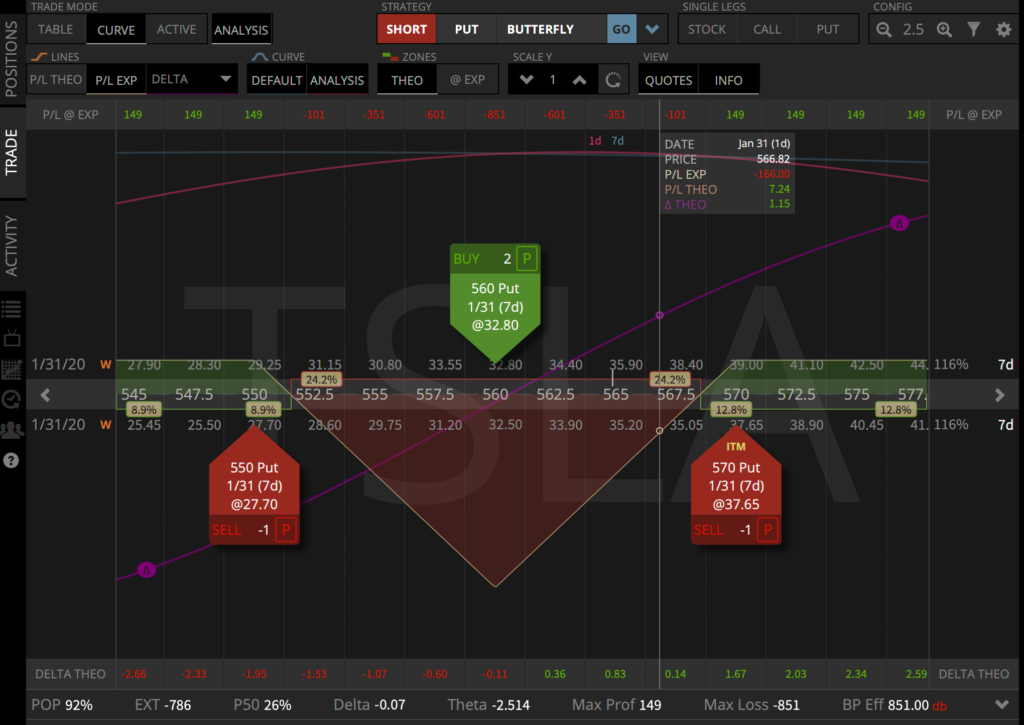 Trade curve view - tastyworks